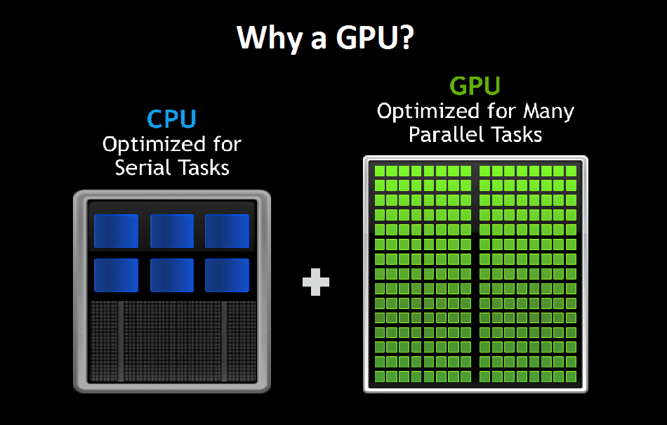 computer graphics and its applications