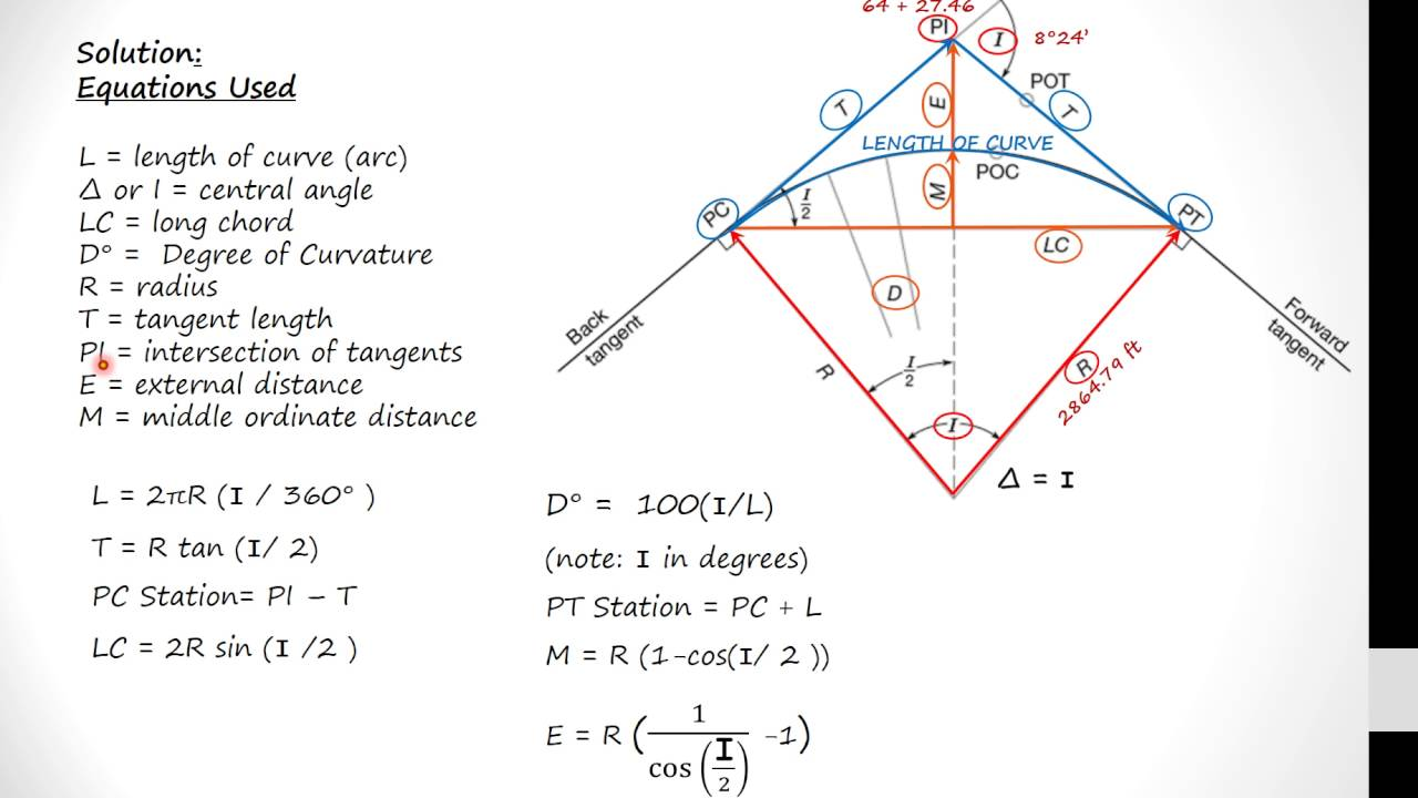 applications of curve fitting in engineering