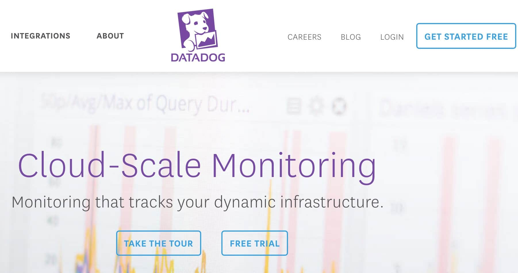 cloud based applications to access data from monitoring